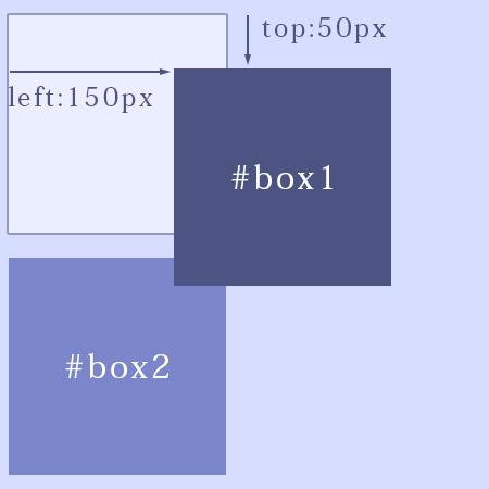 sample_相対配置