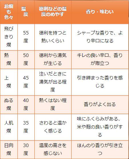 tableサンプル6