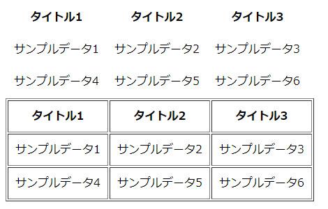 表(table)基本の形サンプル1