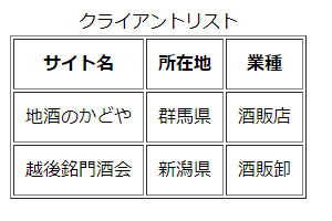 表(table)基本の形サンプル2