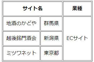 表(table)基本の形サンプル3