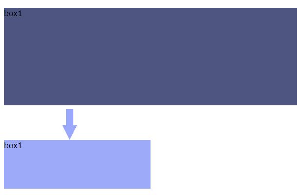 CSS3 transitionトランジション2