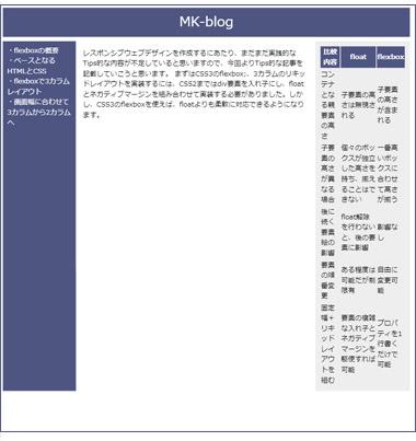 flexbox(display:flex)を使ったボックスレイアウト5