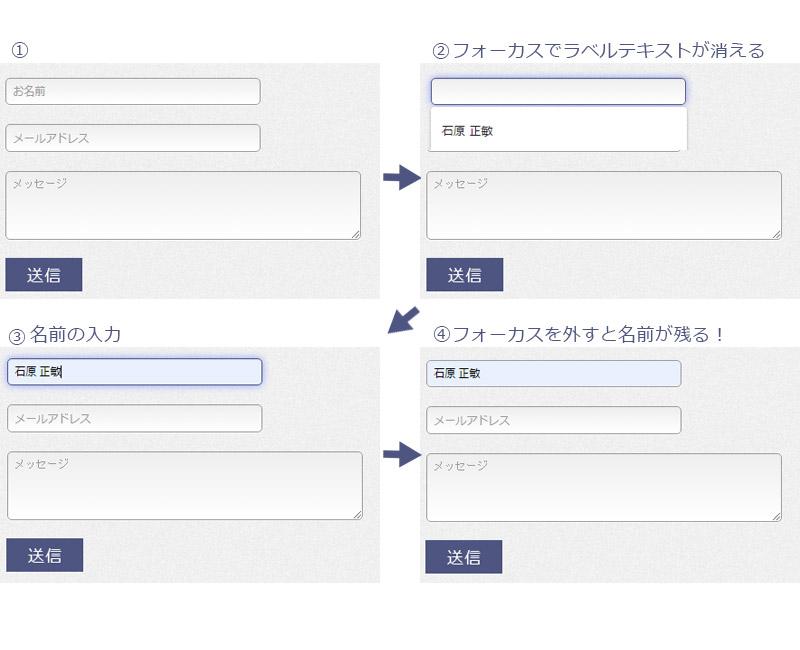 jQueryでの条件分岐:if文とelseの書き方と変数1