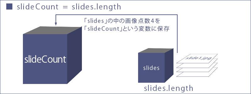 jQuery:なめらかでシンプルなスライドショーのサンプル2