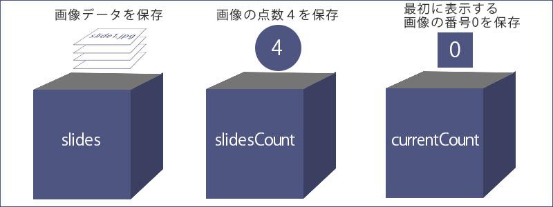 jQuery:なめらかでシンプルなスライドショーのサンプル4