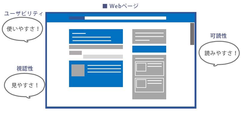 独学の参考に!Webデザインの心構え1