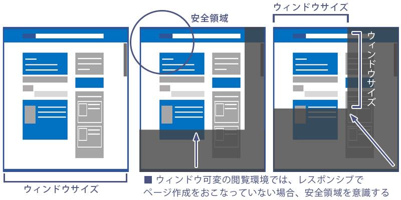 独学の参考に!Webデザインの心構え4
