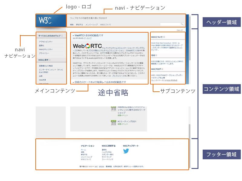 Webデザイン:レイアウト基本の構成要素1