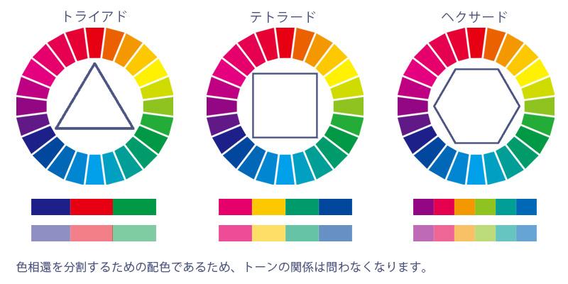 Webデザイン参考にすべき配色の基本11