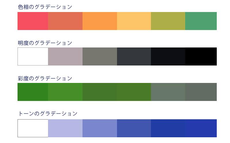 Webデザイン参考にすべき配色の基本12