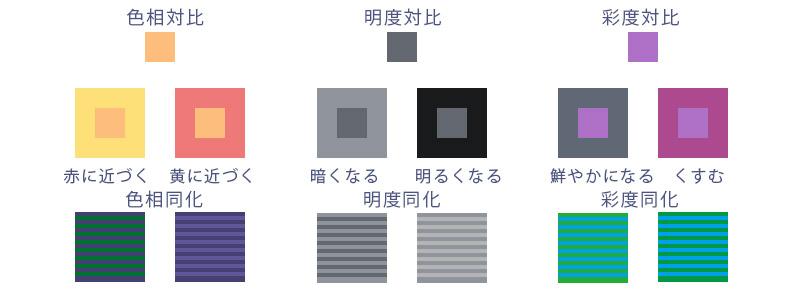 Webデザイン参考にすべき配色の基本4