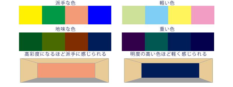 Webデザイン参考にすべき配色の基本5