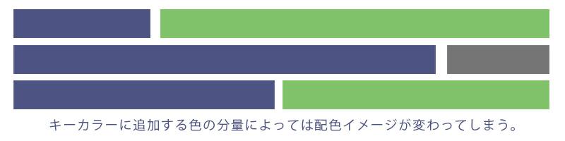 Webデザイン参考にすべき配色の基本8
