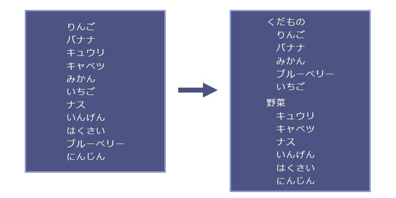 基本が重要:Webレイアウトの基礎知識!6