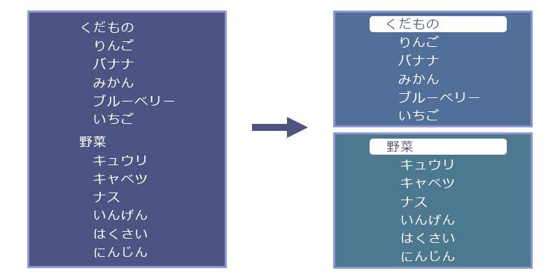 基本が重要:Webレイアウトの基礎知識!7