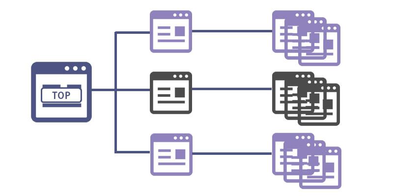 サイト情報の構造化および階層パターン12