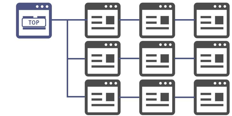 サイト情報の構造化および階層パターン6