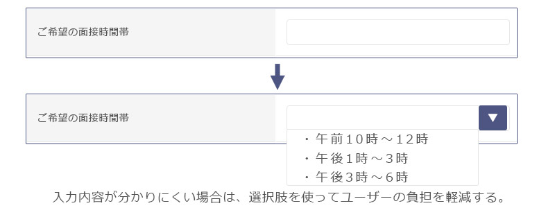 Webサイトにおけるユーザビリティの基本4