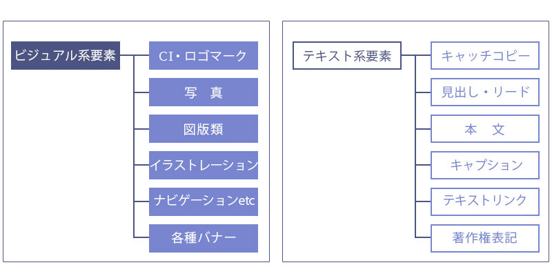 基本が重要:Webレイアウトの基礎知識!1